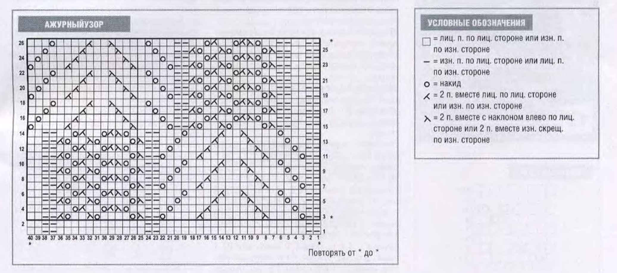 Схема вязания узора медвежья лапа описание